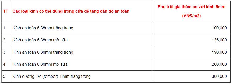 đơn giá phụ trội cửa nhôm cao cấp Xingfa